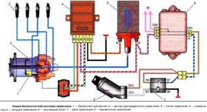 схема зажигания ваз 2101