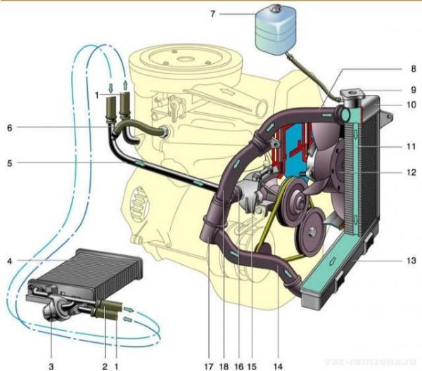 схема охлаждения ваз 2106