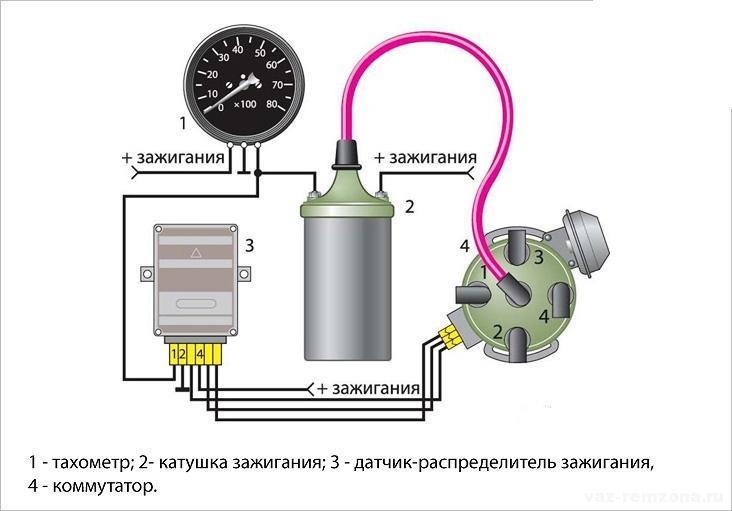 схема тахометра ваз 2106
