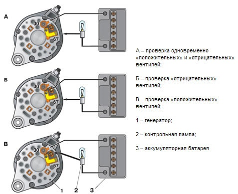 реле регулятор генератора ваз 2106
