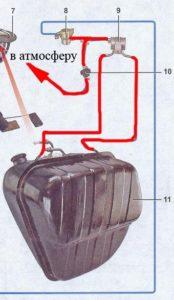 воняет бензином в салоне ваз 2107