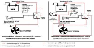 датчик включения вентилятора 2106 схема