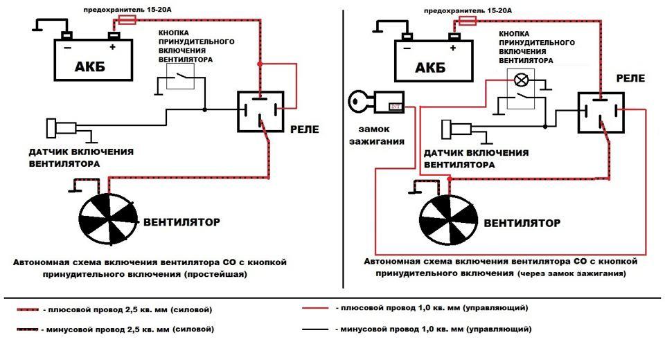 Схема реле вентилятора охлаждения