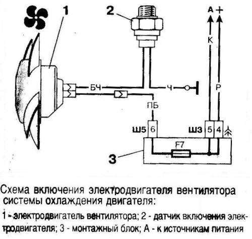 датчик включения вентилятора 2106 подключение