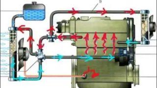 Система охлаждения ВАЗ 2114