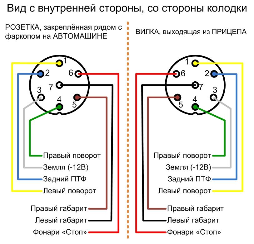 схема розетки фаркопа