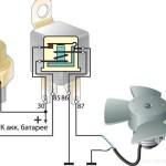 Принудительное включение вентилятора ВАЗ 2109