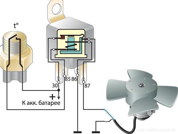 Схема включения вентилятора охлаждения ваз 2109 инжектор