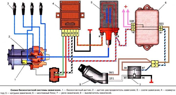 электронное зажигание ваз 2101: схема