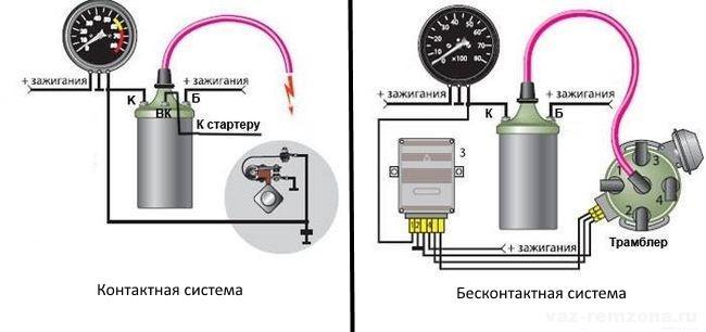 Схема соединения тахометра в
