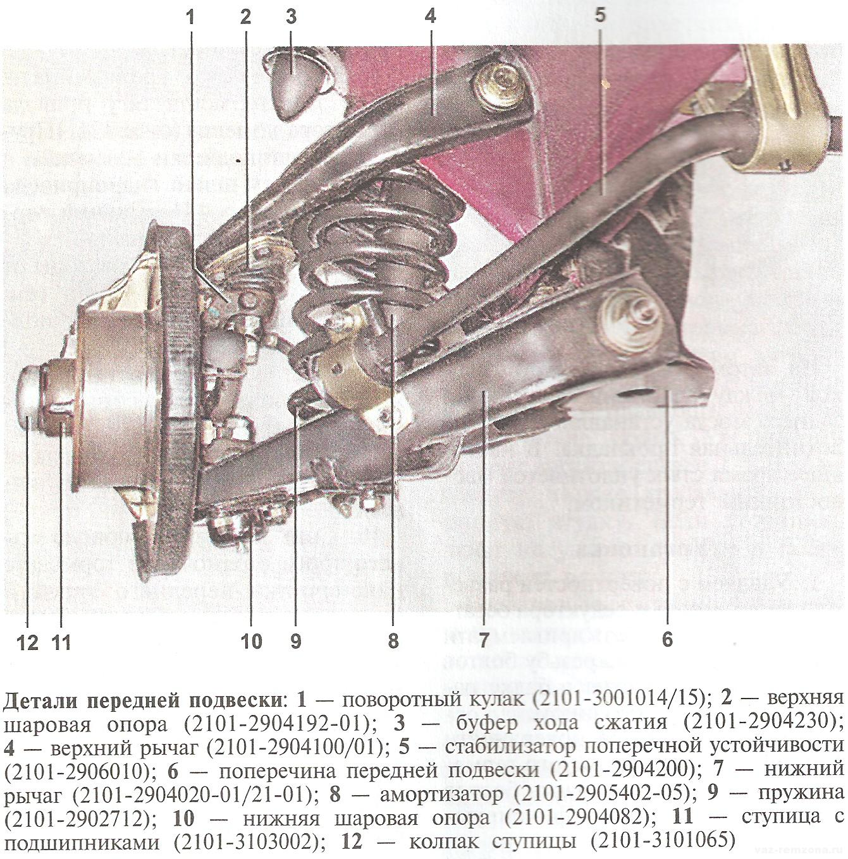 Ваз 2107 шаровые схема