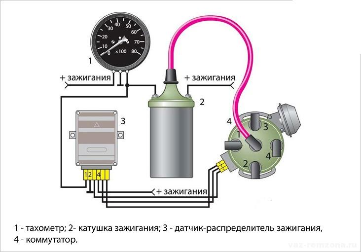 как подключить тахометр на газели 406 двигатель видео: http://bezko-butik.ru/page/kak_podkluchit_tahometr_na_gazeli_406_dvigatel_video/
