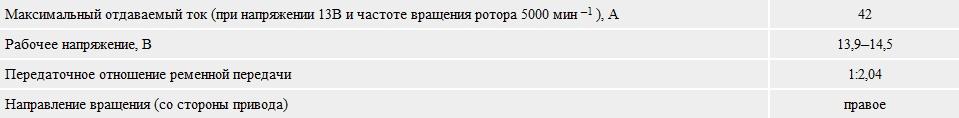 генератор на ваз 2106 цена