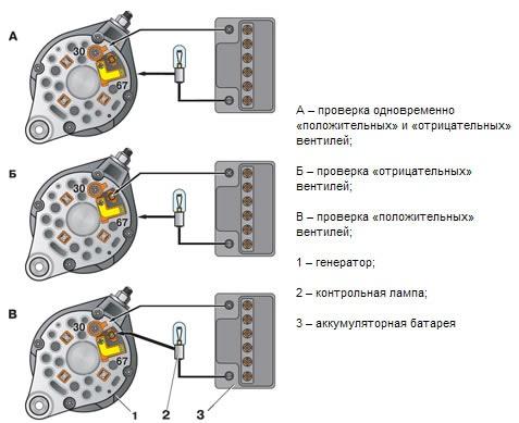 как проверить регулятор напряжения генератора ваз 2106