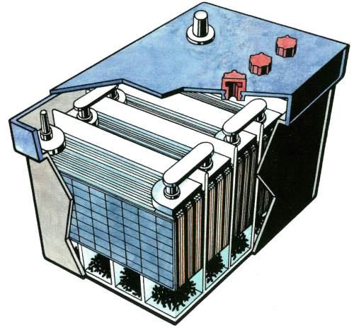 аккумулятор ваз 2101-2107