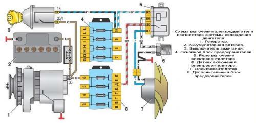 датчик включения вентилятора ВАЗ 2106
