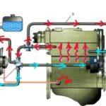 Система охлаждения ВАЗ 2114: компоненты