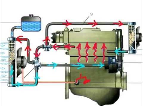 Радиатор охлаждения ваз 2114